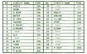 2005 scion xb engine wiring diagram for car engine 2006 scion xa serpentine belt diagram together 97 chevy suburban ac blower motor resistor location