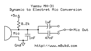 xlr microphone wiring diagram facbooik com 4 Pin Xlr Wiring Diagram audio xlr wiring diagram meaning on audio images wiring diagram 4 pin xlr balanced wiring diagram