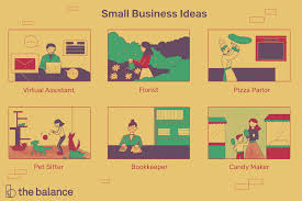 Small Business Design Ideas 101 New Ideas To Inspire You To Start A Business