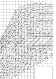 Mollier Chart Water Pdf Document