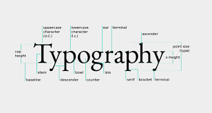Rules Of Typography Design What Is Typography A Deep Dive Into All Terms And Rules