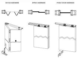 sliding and folding door hardware faq s knowledge base