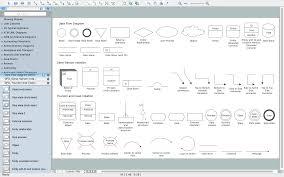 Database Flowchart Symbols Flow Chart Symbols Basic