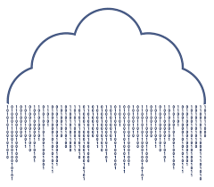 Information Governance In The Cloud 9 Trends To Watch Teris