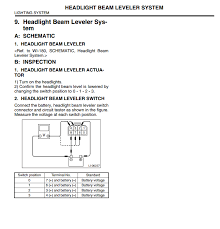 jdm hid headlights for bugeye to add to the leveling motor stuff here s some additional info you could even use this to make the leveler work out the switch