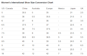 Australian Clothing Size Conversion Chart Womens Womens Clothing Size Conversion