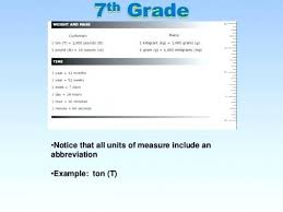 7th Grade Math Staar Reference Chart Unfolded 7th Grade Mathematics Chart Maths Symbols Chart