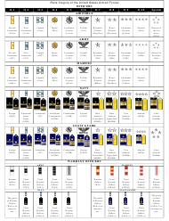 Armed Services Ranks Chart Military Rank Charts Pdf Templates Download Fill And Print
