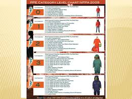 Arc Flash Clothing Rating Chart Nanohub Org Resources Quantum Assisted Magnetometry With