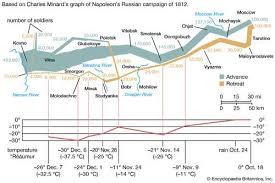 History Of Russia Britannica