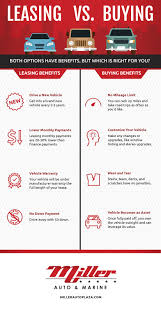 lease a car vs buy leasing vs buying a car infographic miller auto marine