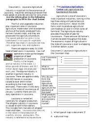 cars essay topics terrorism in pakistan