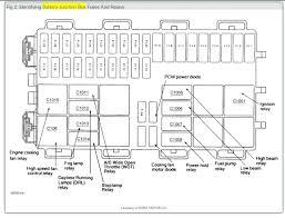 sukup stir ator wiring diagram 220 electronicswiring diagram 68 camaro fuse box wire diagram