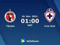 Tijuana - Cruz Azul Live ticker, H2H ...