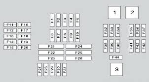 2007 bmw x5 fuse box diagram wiring diagram 2007 bmw x5 fuse box diagram