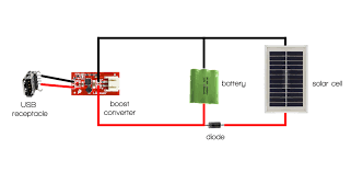 schematic usb charger the wiring diagram usb charger wiring diagram nilza schematic