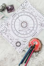 How To Prepare A Horoscope Chart Diy Birth Chart Zenned Out