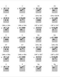 Guitar Chords Chart Pdf Download Homeschoolingforfree Org