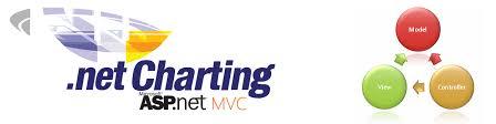 Asp Net Mvc Chart Library