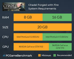 Citadel Forged With Fire Steam Charts Citadel Forged With Fire System Requirements Can I Run It