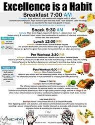 Body Fitness Food Chart 105 Best Top Healthy Food Charts Images Healthy Top