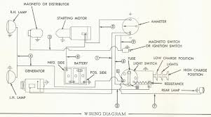 magneto for farmall c wiring diagram wiring diagram libraries magneto for farmall c wiring diagram best books resourcesallis b wiring diagram beginners wiring farmall h