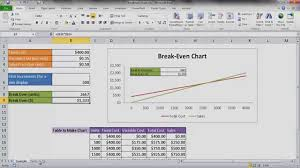 Excel Break Even Analysis Template Create A Break Even Analysis Chart Youtube