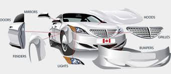 car exterior parts. Interesting Parts We Specialize In The Following Collision Part Lines With Car Exterior Parts M