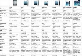Ipad Mini 2 Review Imore