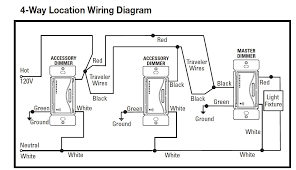 wiring diagram for dimmer switch wiring diagram for starter switch how to install a dimmer switch with 3 wires at Lutron Cl Dimmer Wiring Diagram
