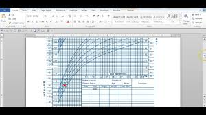 How To Interpret A Growth Chart Growth Chart Plotting Directions 2