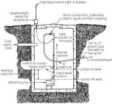 jaguar s type wiring diagram images diagram lift station pump wiring diagram aerobic septic system design