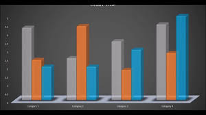 Create 3d Chart How To Create 3d Bar Graph Microsoft Powerpoint 2016