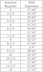 Wood Size Chart Myboyapk Co