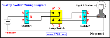 basic electricity tutorial switches four way switch wiring diagram pdf Four Way Switch Wiring Diagram #48