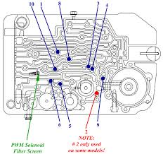 4l60e Troubleshooting Chart Also 4l60e Wiring Harness Diagram On 4l60e Trans Solenoid
