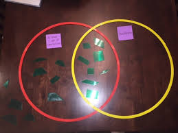 Venn Diagram Of Quadrilaterals Naming And Describing Quadrilaterals In 3rd Grade Smathsmarts