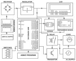 what are different types of sensors circuits programmable digital temperature controller circuit block diagram by edgefxkits com