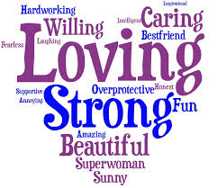 3 words that describe you the words you use to describe your mom word cloud huffpost