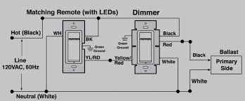 to single pole dimmer lutron 3 way switch wiring diagram wiring unique how to wire a 3 way dimmer switch diagrams wiring diagram lutron dimming ballast wiring diagram to single pole dimmer lutron 3 way switch wiring
