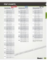 Nozzle Chart Metric Page 21 Of Irrigation Products 2012 English Metric