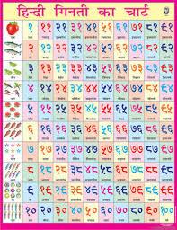 Hindi Counting Chart