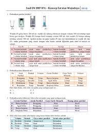 Berikut ini cecepgaos.com bagikan contoh soal akm level 4 kelas 8 smp dari pusat asesmen dan pembelajaran badan penelitian dan pengembangan. Contoh Soal Akm Smp Terbaru 2019