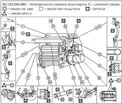 3 Техническое обслуживание Рисунок 3 3 Схема смазки питающе измельчающего аппарата измельчителя 3