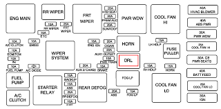 2006 chevy equinox daytime running lights will not shut 2006 Chevy Equinox Fuse Box Diagram if the relay is the same part number as one of the nearby relays (like the horn relay), you can swap them and see if the problem moves if it does move, 2006 chevy equinox fuse panel diagram