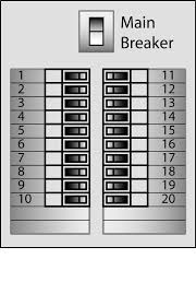 fuse box label template data wiring diagrams \u2022 fuse box label pdf electrical panel layout template breaker box panel labels template rh agelesseyesblog com breaker box label template breaker box label template microsoft