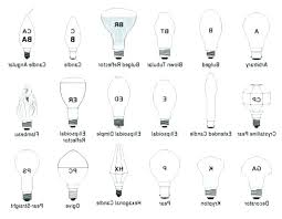 Automotive Bulb Chart Pdf Light Bulb Socket Sizes Chart Tfcreative Me