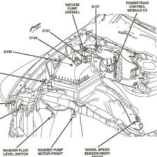 Magnificent 2001 cummins ecm wiring emg sehg wiring diagram diagram