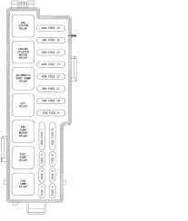 95 jeep owners manual and i need to know the fuse box layout graphic