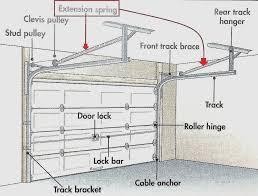 garage door torsion spring repair kit unique winding bars garage door torsion springs basic repair